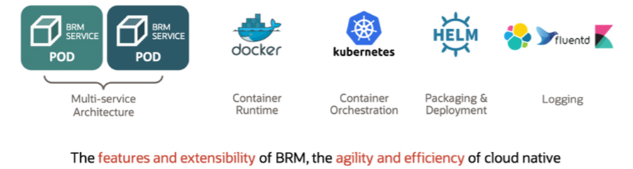 Deploying BRM in cloud native environment